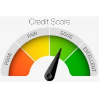 Four Credit Breaus in India & How they Calculate Credit Score